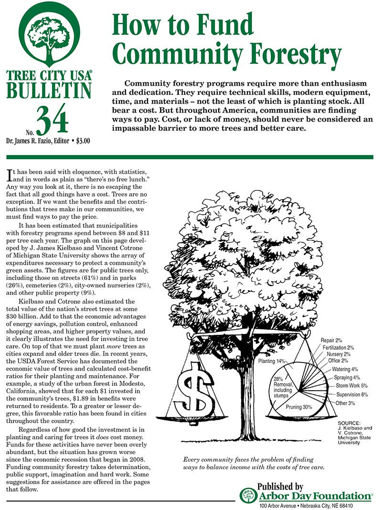 #34: How to Fund Community Forestry